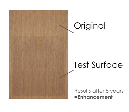 Eco Teak - Nautic Flooring fading test